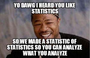 meme-statistics-xhibit-yo-dawg